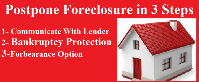 Postpone Foreclosure Sale
