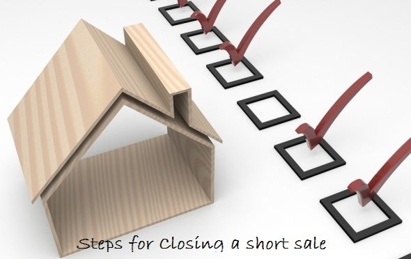closing the short sale